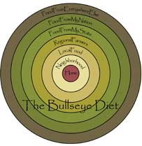 The Bullseye Diet
